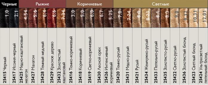 Palitra-ottenkov-kraski-dlya-volos-Oriflame 2